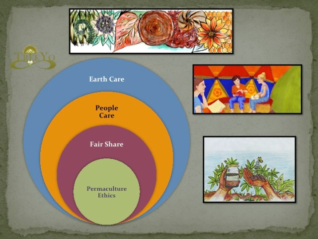 Permaculture Ethics graphic