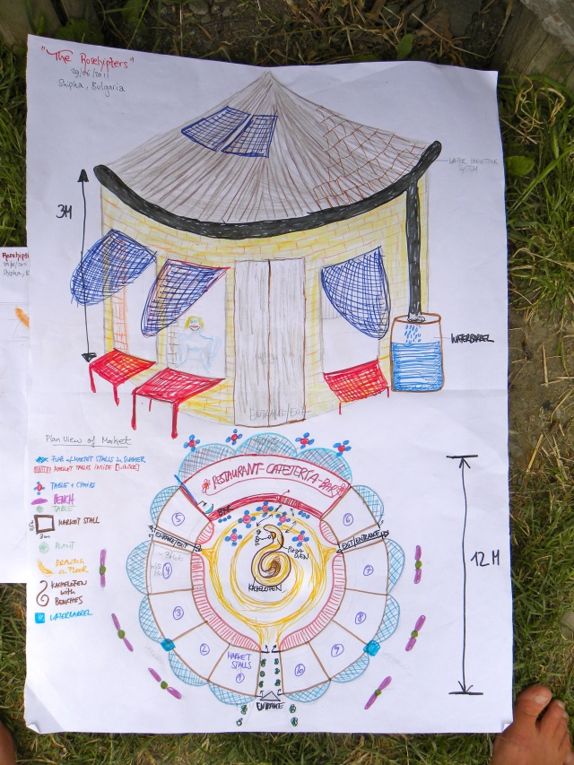 PDC final Project Drawing- section view of a Market stall