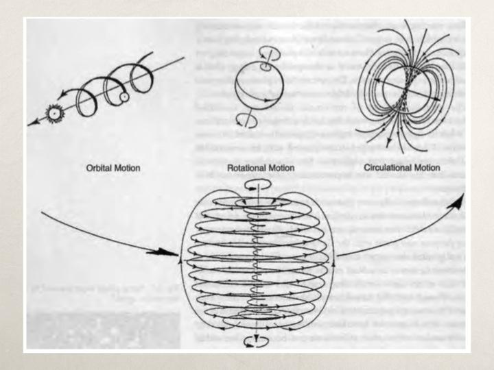 https://treeyopermacultureedu.files.wordpress.com/2012/03/slide03.jpg