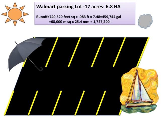 catchment calculations a walmart parking lot