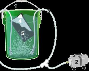 compost tea schematic- image credit www.gardencomposttea.org